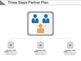 Three Steps Partner Plan