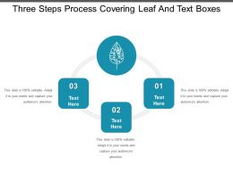 Three Steps Process Covering Leaf And Text Boxes