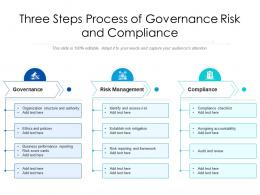 Three Steps Process Of Governance Risk And Compliance