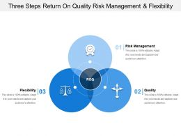 Three Steps Return On Quality Risk Management And Flexibility