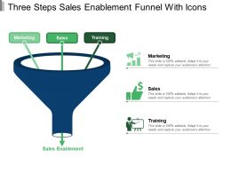 Three Steps Sales Enablement Funnel With Icons