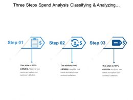 Three Steps Spend Analysis Classifying And Analyzing Expenditure Data