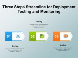 Three Steps Streamline For Deployment Testing And Monitoring
