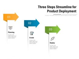 Three Steps Streamline For Product Deployment