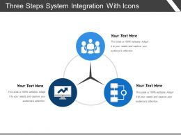 Three Steps System Integration With Icons