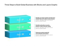 Three Steps To Build Global Business With Blocks And Layers Graphic