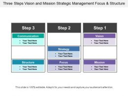 Three Steps Vision And Mission Strategic Management Focus And Structure