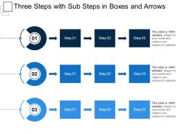 Three Steps With Sub Steps In Boxes And Arrows