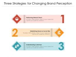 Three Strategies For Changing Brand Perception