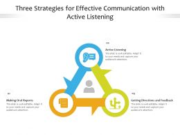 Three Strategies For Effective Communication With Active Listening