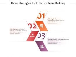 Three Strategies For Effective Team Building