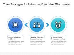 Three Strategies For Enhancing Enterprise Effectiveness