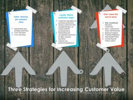 Three Strategies For Increasing Customer Value