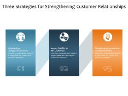 Three Strategies For Strengthening Customer Relationships