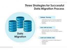 Three Strategies For Successful Data Migration Process