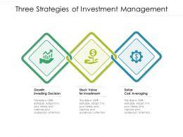 Three Strategies Of Investment Management