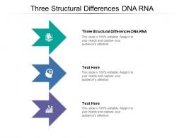 Three Structural Differences DNA RNA Ppt Powerpoint Presentation Infographics Cpb