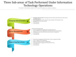 Three Sub Areas Of Task Performed Under Information Technology Operations