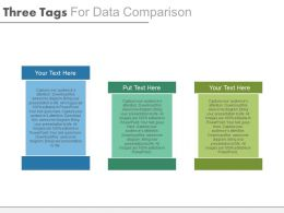 Three Tags For Data Comparision Powerpoint Slides