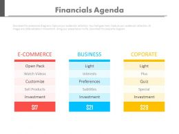 Three Tags For Ecommerce Business And Financial Agendas Powerpoint Slides