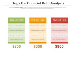 Three Tags For Financial Data Analysis Powerpoint Slides