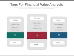 Three Tags For Financial Value Analysis Powerpoint Slides