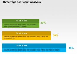 Three Tags For Result Analysis Flat Powerpoint Design