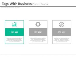 Three Tags With Business Process Control Powerpoint Slides