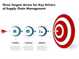 Three Targets Arrow For Key Drivers Of Supply Chain Management
