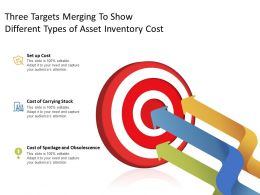 Three Targets Merging To Show Different Types Of Asset Inventory Cost