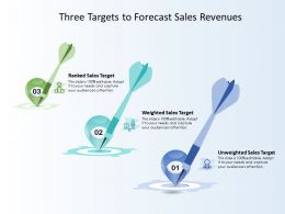 Three Targets To Forecast Sales Revenues