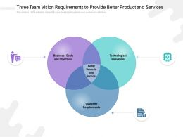 Three Team Vision Requirements To Provide Better Product And Services