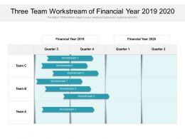 Three Team Workstream Of Financial Year 2019 2020