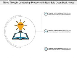 Three Thought Leadership Process With Idea Bulb Open Book Steps