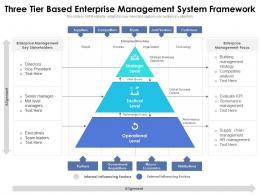 Three Tier Based Enterprise Management System Framework
