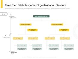 Three Tier Crisis Response Organizational Structure Teams Ppt Portfolio Tips