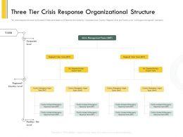 Three Tier Crisis Response Organizational Structure Teams Ppt Portfolio Tips