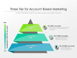 Three Tier For Account Based Marketing