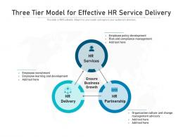 Three Tier Model For Effective HR Service Delivery