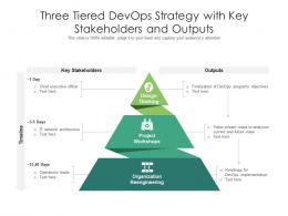 Three Tiered DevOps Strategy With Key Stakeholders And Outputs