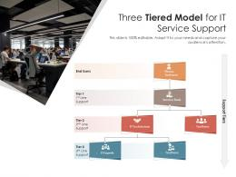 Three Tiered Model For IT Service Support