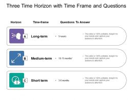 Three Time Horizon With Time Frame And Questions