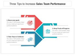 Three Tips To Increase Sales Team Performance