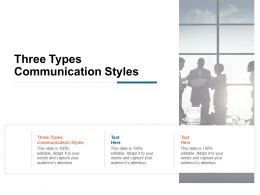 Three Types Communication Styles Ppt Powerpoint Presentation File Deck Cpb
