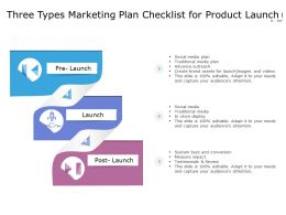 Three Types Marketing Plan Checklist For Product Launch