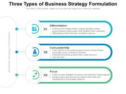 Three Types Of Business Strategy Formulation