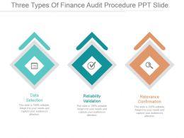 Three Types Of Finance Audit Procedure Ppt Slide