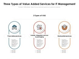 Three Types Of Value Added Services For IT Management
