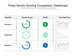 Three Vendor Scoring Comparison Dashboard