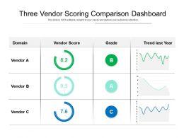 Three Vendor Scoring Comparison Dashboard
